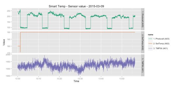 fig3_sensor