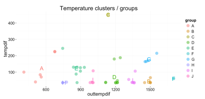 tem_groups_clusters_v2